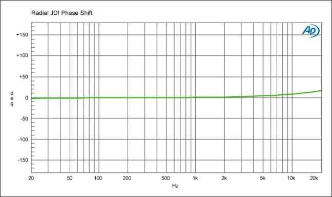 jdi-graph-phase-lrg.jpg
