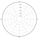 600px-Polar_pattern_omnidirectional-300x300.png