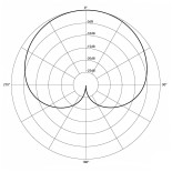 Polar_pattern_cardioid-opt