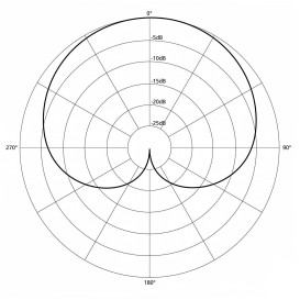 Polar_pattern_cardioid-opt.jpg