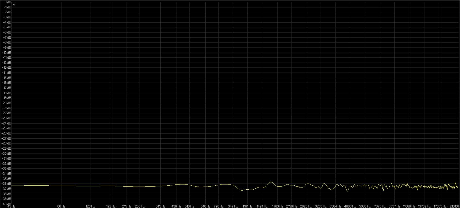 1024 sample 0%.jpg
