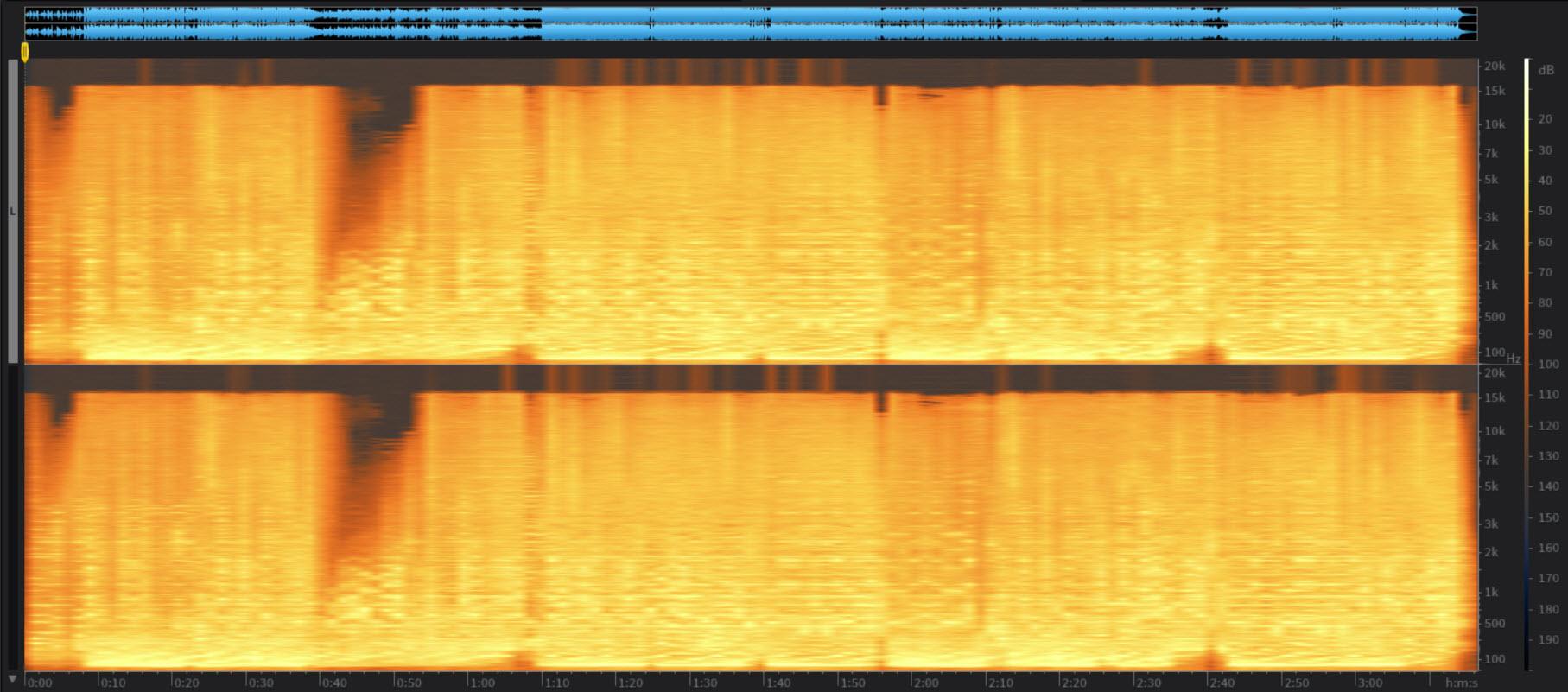 David Guetta distorto spettrogramma.jpg