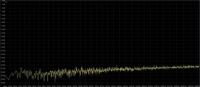 Rumore Bianco 16-96.jpg