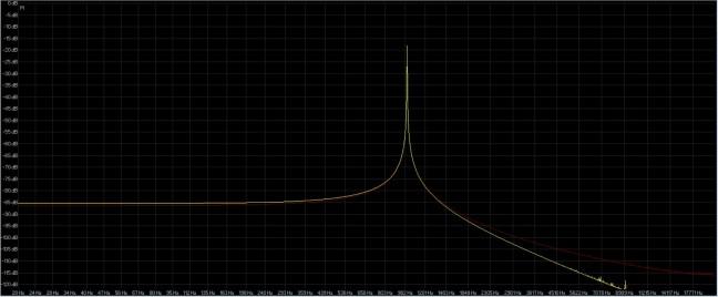 16-192 db poweramp ( giallo ) audiomove ( rosso ).jpg