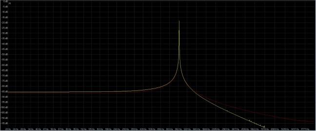24-96 saracon ( giallo ) audiomove ( rosso ).jpg