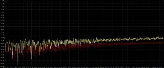 rumore bianco 24-192 aware studio ( giallo ) dbpoweramp e rx 5 ( rosso ).png