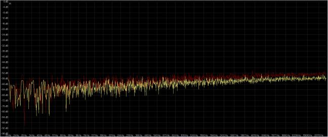 rumore bianco 32-96  awarestudio ( rosso ) dbpoweramp ( giallo ).png