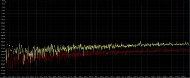 rumore bianco 32fp-384 awarestudio ( giallo ) dbpoweramp ( rosso ).jpg