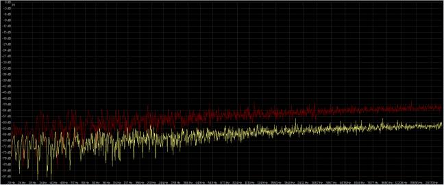 rumore bianco 32fp-384 awarestudio ( rosso ) dbpoweramp ( giallo ).png
