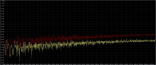 rumore bianco 64fp-384 awarestudio ( rosso ) dbpoweramp ( giallo ).png