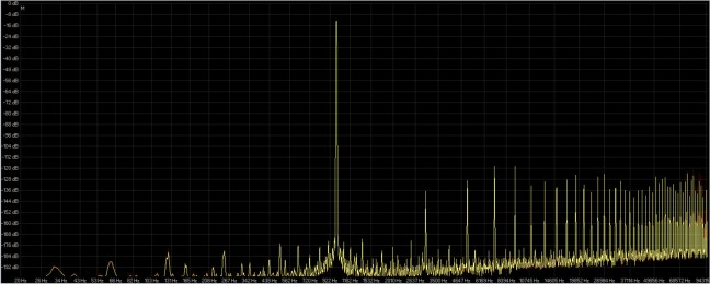 16-192 saracon ( giallo ) wavelab ( rosso ).jpg