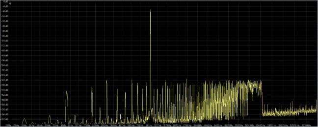 16-44.1 audacity ( giallo ) audiom ove ( rosso ).jpg