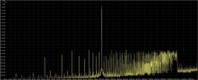 16-44.1 audacity ( giallo ) audiomove ( rosso ).jpg