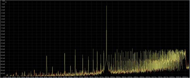 16-44.1 audiomove ( rosso ) audacity ( giallo ).jpg