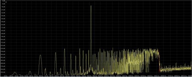 16-44.1 saracon ( giallo ) dbpoweramp ( rosso ).jpg