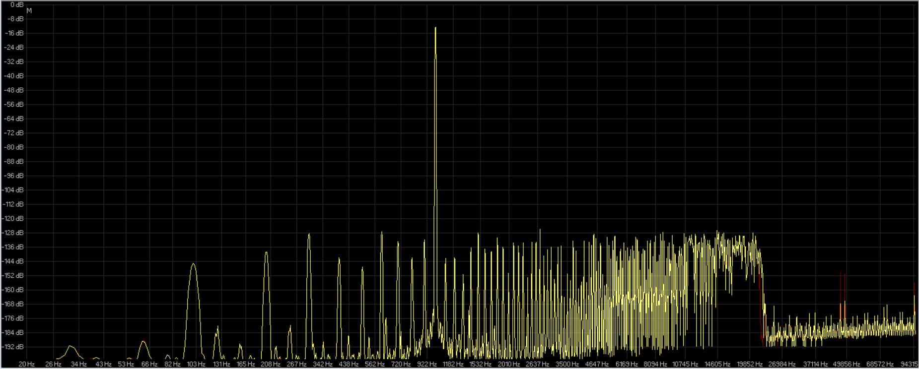 16-44.1 saracon ( giallo ) wavelab ( rosso ).jpg