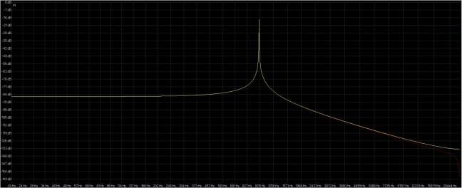 24-193 dbpoweramp ( giallo ) saracon ( rosso ).jpg