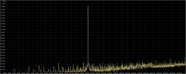 24-44.1 audacity ( giallo ) saracon ( rosso ).jpg