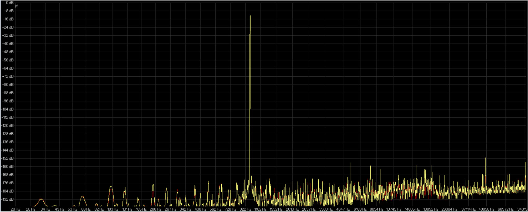 24-44.1 wavelab ( giallo ) saracon ( rosso ).jpg