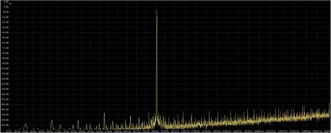 32-192 awavestudio ) giallo ) audiomove ( rosso ).jpg