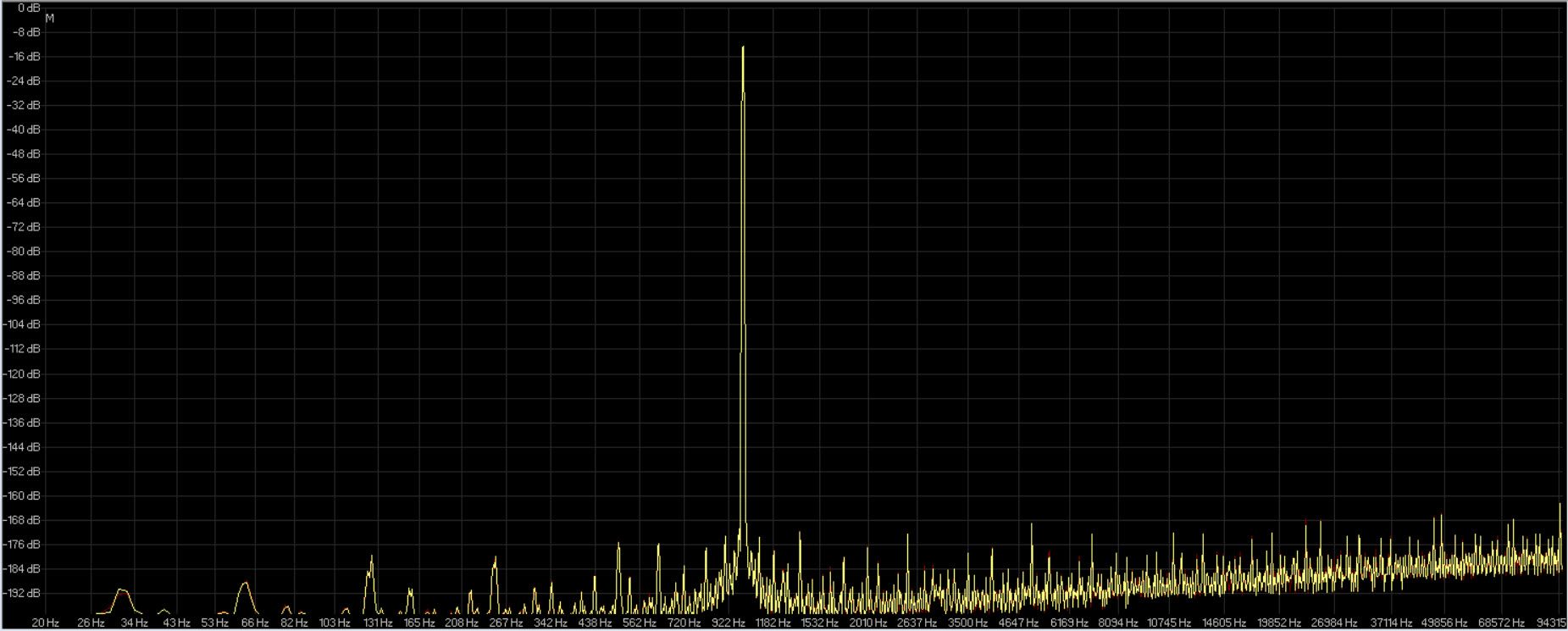 32-192 saracon ( giallo ) wavelab ( rosso ).jpg