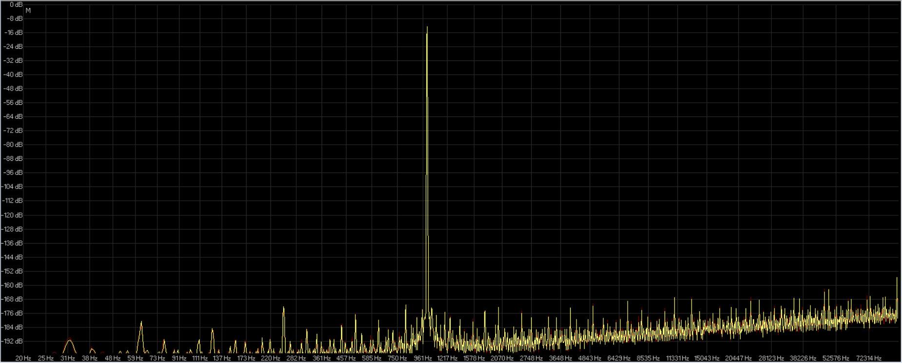 32-384 dbpoweramp ( giallo ) awavestudio ( rosso ).jpg