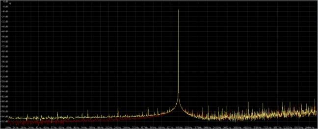 32-384 saaracon ( rosso ) audiomove ( giallo ).jpg