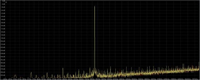 32-44.1 audacity ( giallo ) saracon ( rosso ).jpg