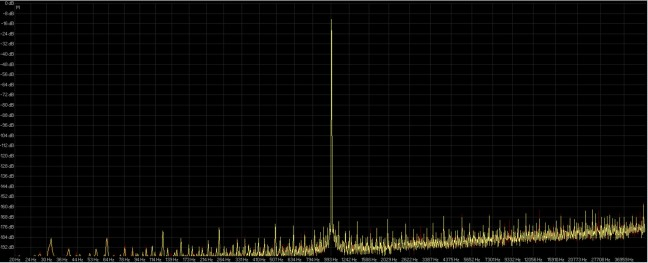 32-96 awave ( giallo ) audiomove ( rosso ).jpg