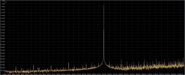 32-96 dbpoweramp ( giallo ) saracon ( rosso ).jpg