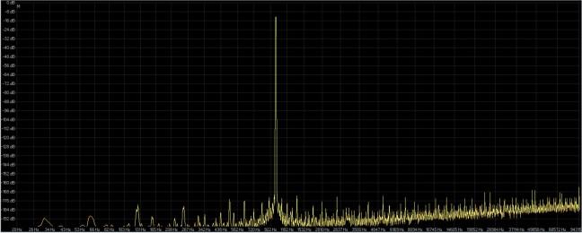32-96 saracon ( giallo ) dbpoweramp ( rosso ).jpg