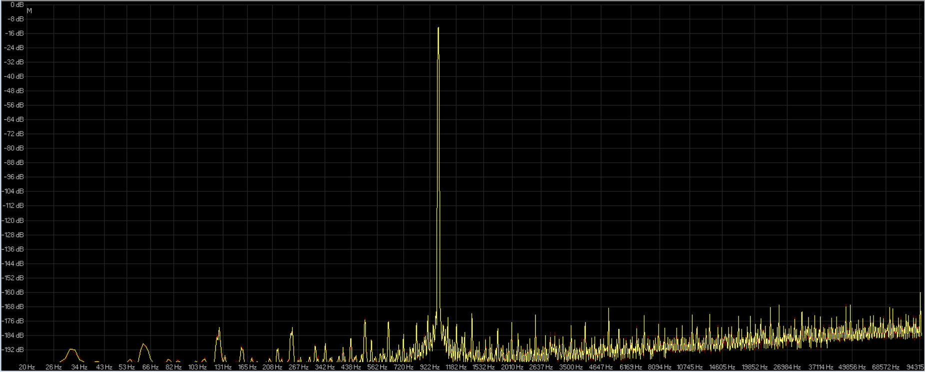 32-96 wavelab6 ( giallo ) saracon ( rosso ).jpg