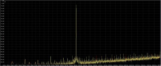 32fp-192 audiomove ( giallo ) wavelab 6 e rx5 ( rosso ).jpg