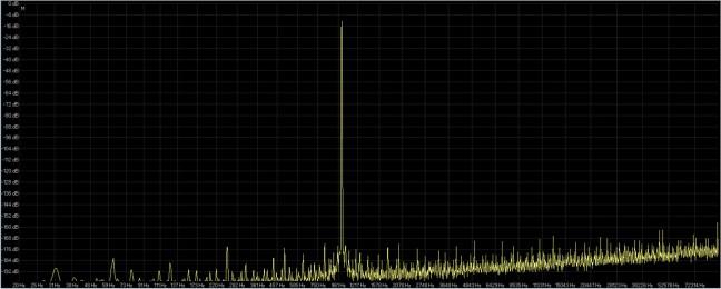 32fp-192 saracon, dbpoweramp, awave studio, rx5, voxengo.jpg