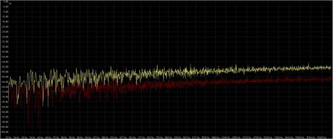 32fp-384 aware studio ( giallo ) dbpoweramp e rx5 ( rosso ).png