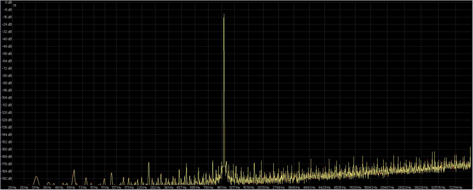 32fp-96 audiomove ( giallo ) rx5 e voxengo ( rosso ).jpg