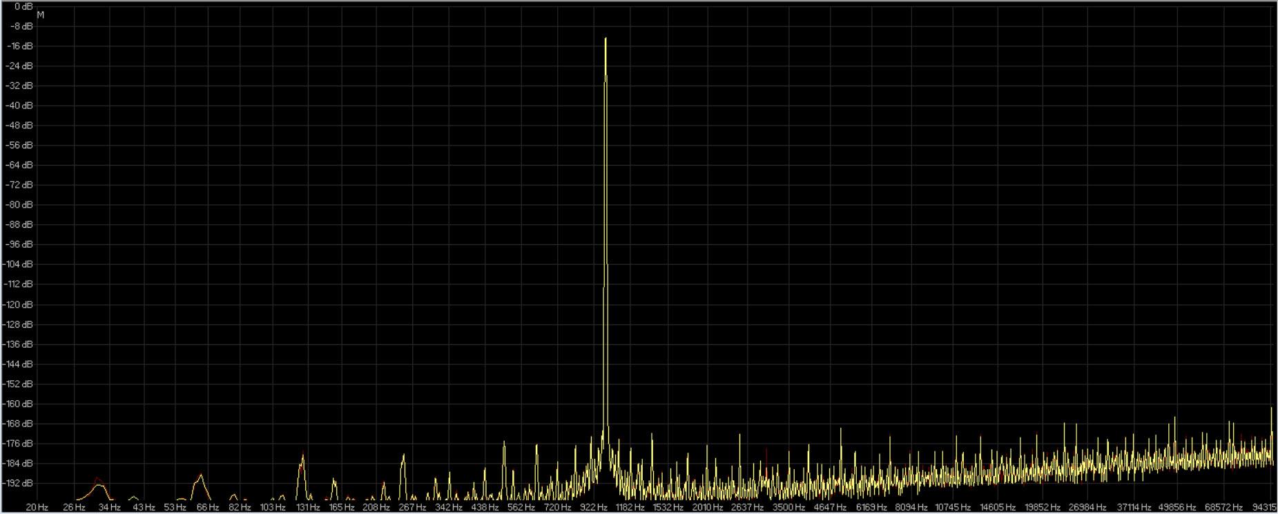 64fp-192 saracon ( giallo ) wavelab 6 ( rosso ).jpg