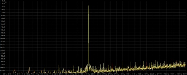 64fp-192 wavelab 6 ( rosso ) audiomove ( giallo ).jpg