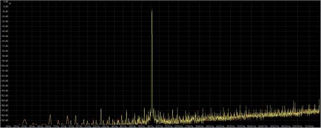 64fp-44.1 saracon ( giallo ) audacity ( rosso ).jpg