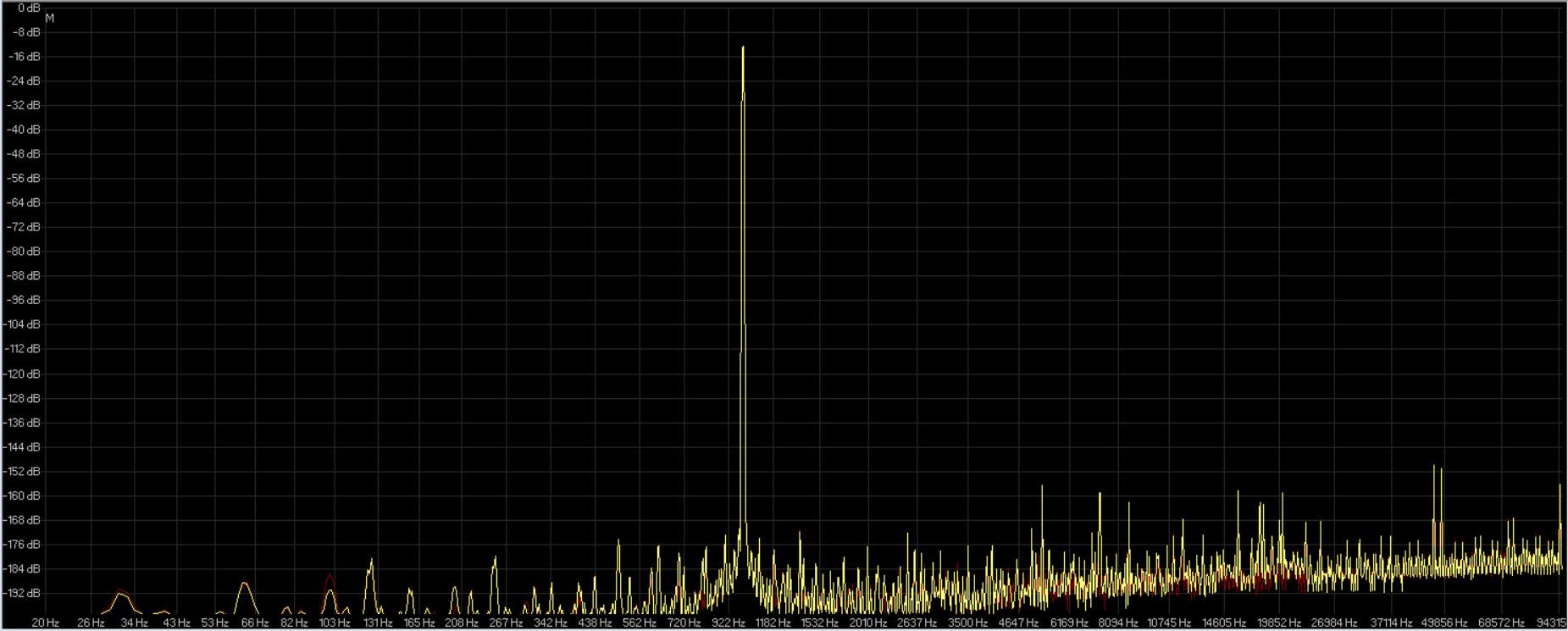 64fp-44.1 wavelab 6 ( giallo ) saracon ( rosso ).jpg