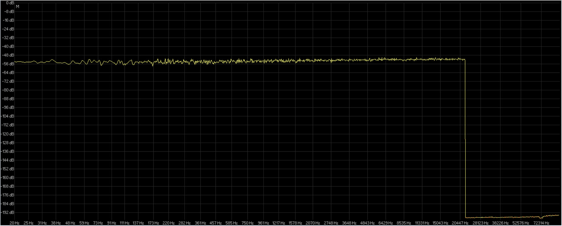 rumore bianco 16-44.1 dbpoweramp ( giallo ) rx5 ( rosso ).jpg