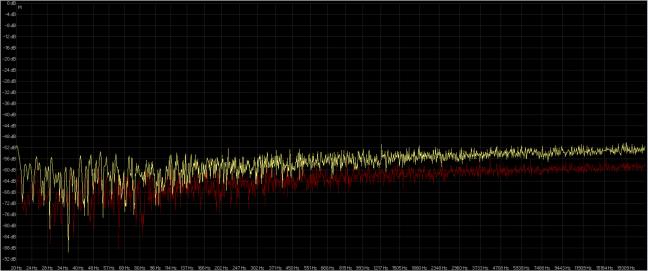 rumore bianco 24-192 aware studio ( giallo ) dbpoweramo e rx5 ( rosso ).png