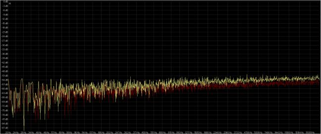 rumore bianco 32-96 aware studio ( giallo ) dbpoweramp ( rosso ).png