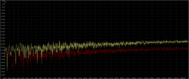 rumore bianco 64fp-384 aware studio ( giallo ) dbpoweramp ( rosso ).png