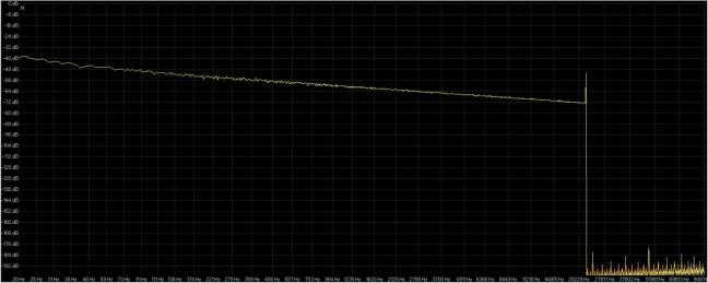 rumore rosa 16-44.1 dbpoweramp ( giallo ) rx5 ( rosso ).jpg