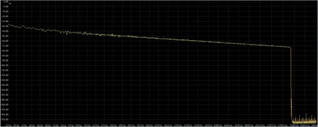 rumore rosa 24-96 wavelab 6 ( giallo ) voxengo ( rosso ).jpg