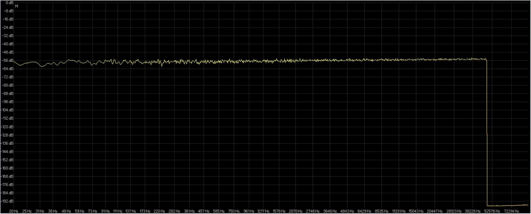 rumorebianco 24-96 dbpoweramp ( giallo ) rx5 ( rosso ).jpg