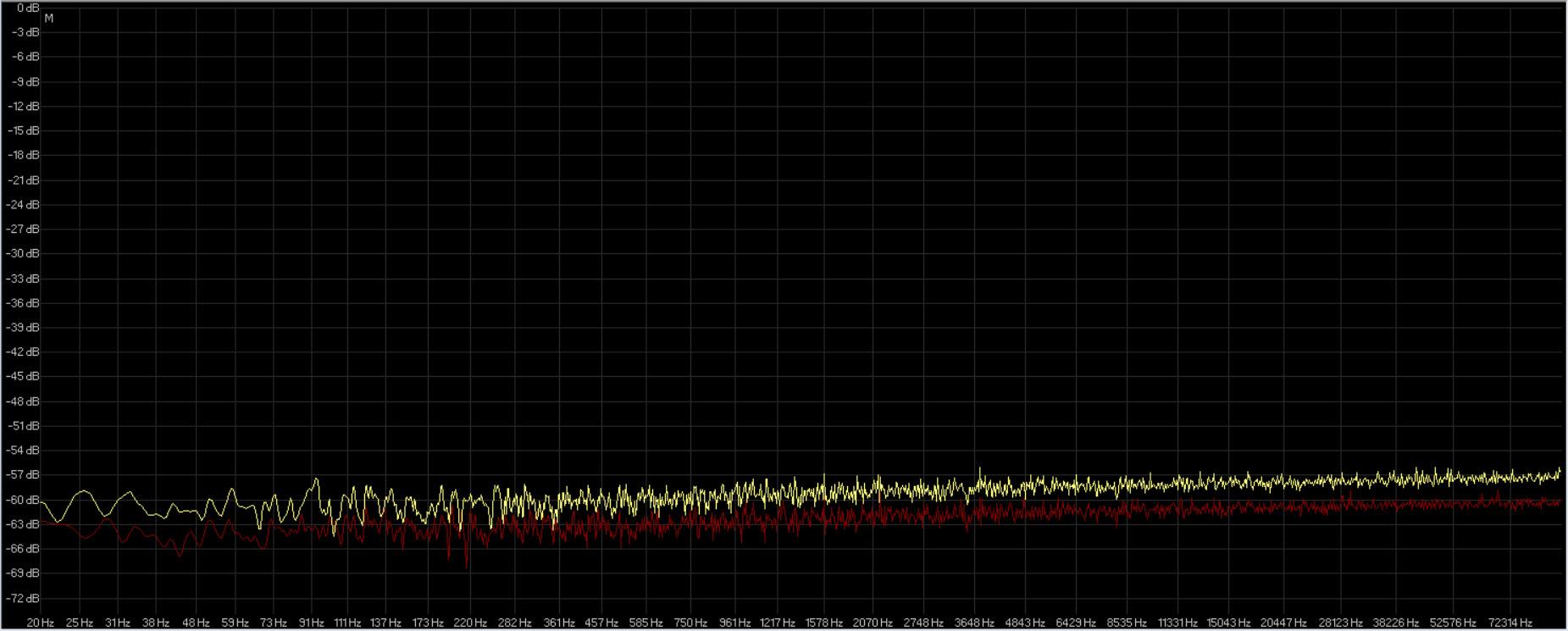 rumorebianco 32fp-384 awave ( giallo ) rx5 e dbpower ( rosso ).jpg