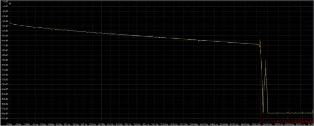 rumorerosa 16-44.1 saracon ( giallo ) dbpoweramp ( rosso ).jpg