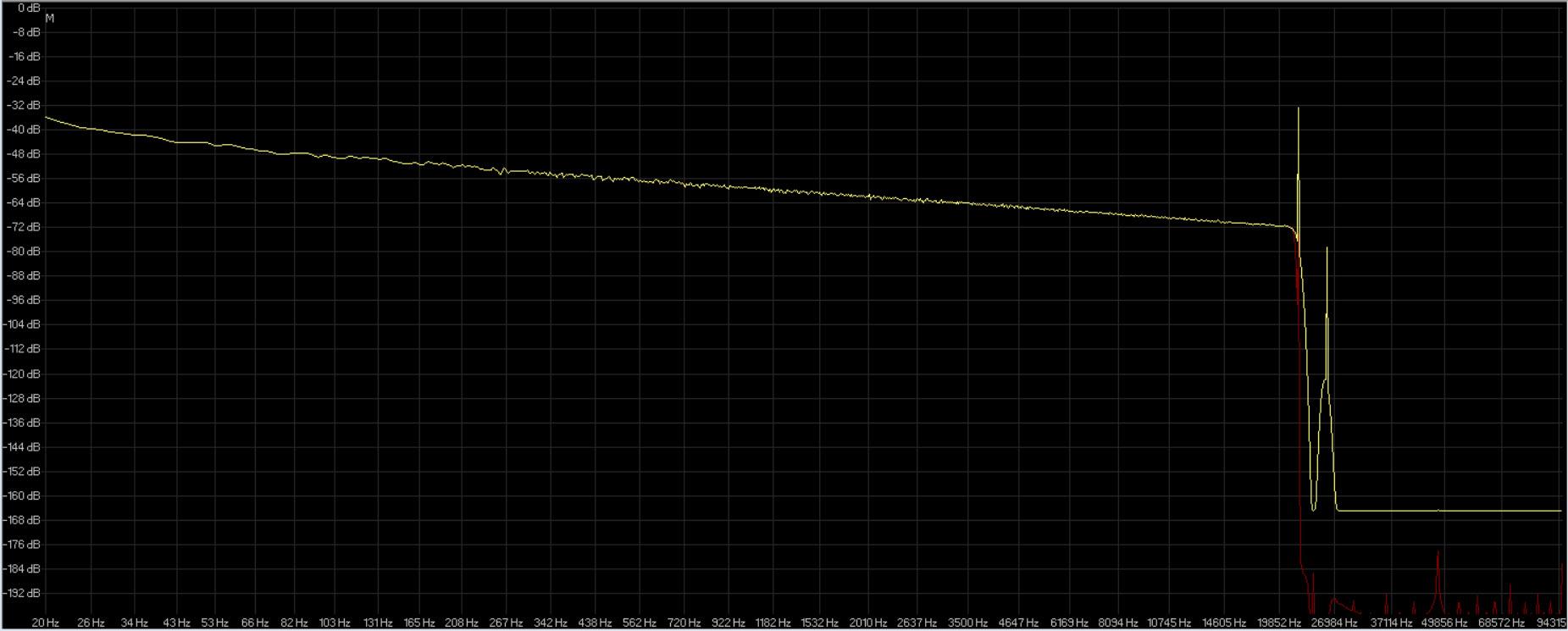 saracon ( giallo ) wavelab 6 ( rosso )..jpg